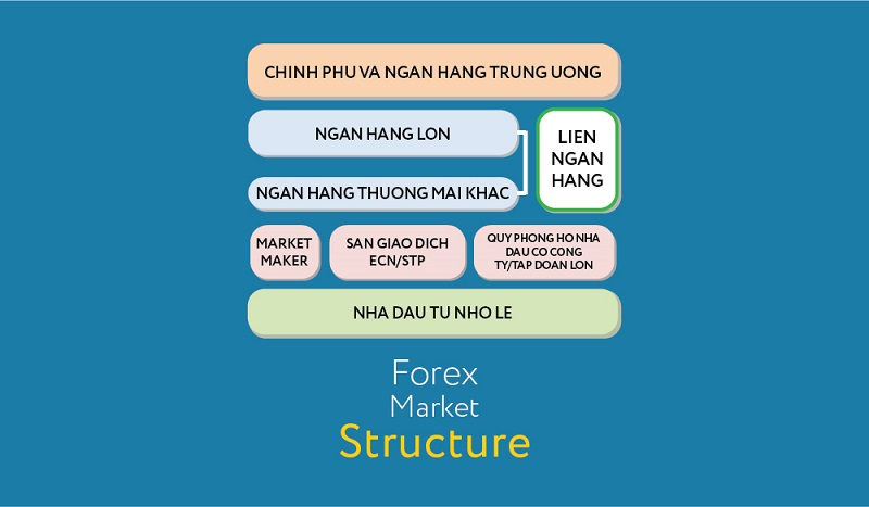 Sach ve thi truong forex